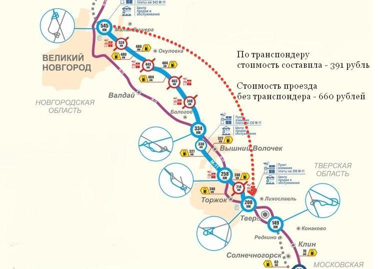 Схема платных участков трассы М11