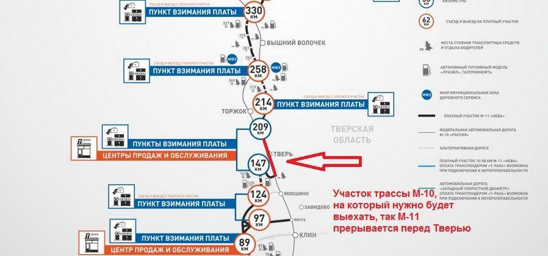 Объезд Твери по М-10