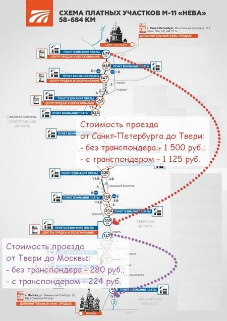 Пример расчета стоимости проезда