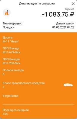 Стоимость от Санкт-Петербурга до Твери